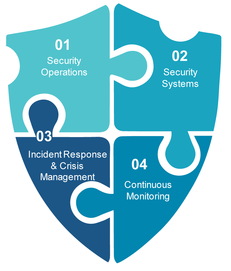 cyber security infographic 2 e1588192967488