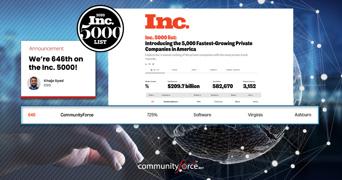 CommunityForce Named to Inc. 5000 2020 List of Fastest-Growing Private Companies